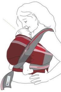 zagotovitev-prehodnosti-dihalnih-poti